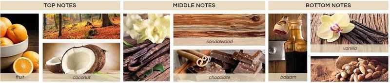 Legno di sandalo e vaniglia
